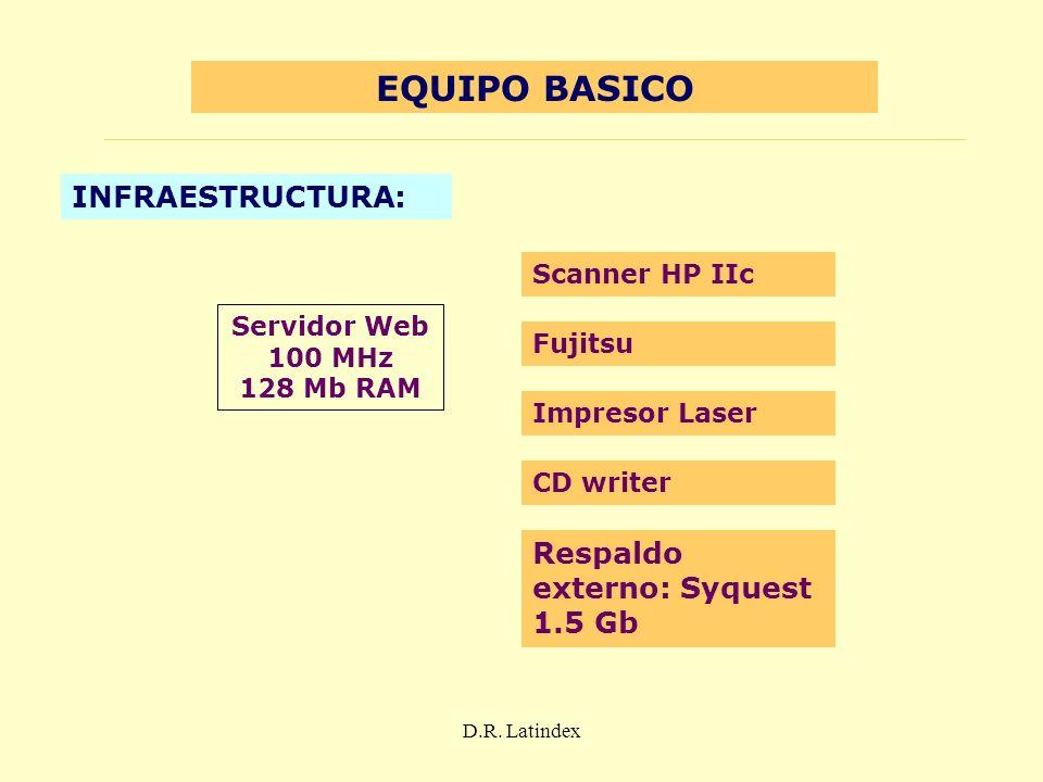 D.R. Latindex EQUIPO BASICO INFRAESTRUCTURA: Scanner HP IIc Fujitsu CD writer Respaldo externo: Syquest 1.5 Gb Servidor Web 100 MHz 128 Mb RAM Impreso