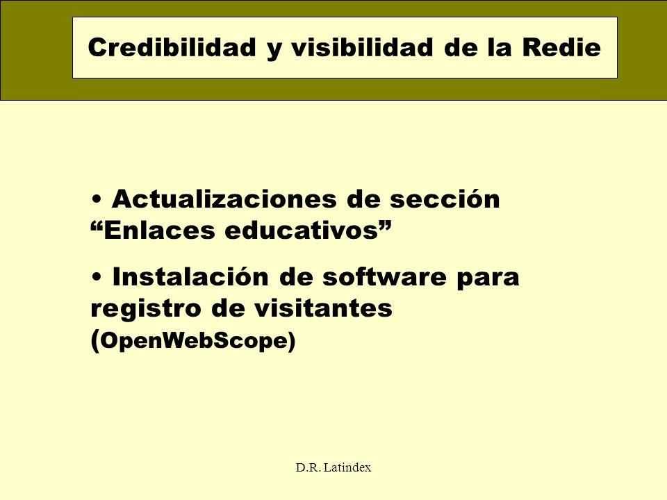 D.R. Latindex Actualizaciones de sección Enlaces educativos Instalación de software para registro de visitantes ( OpenWebScope) Credibilidad y visibil