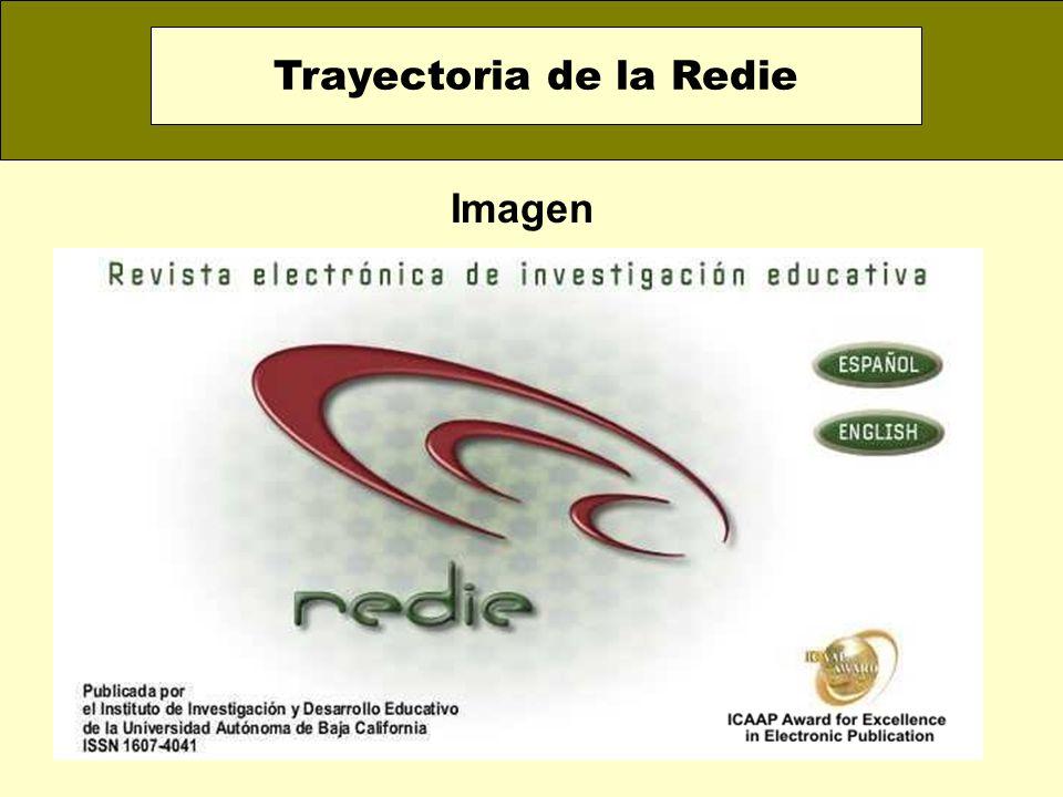D.R. Latindex Imagen Trayectoria de la Redie
