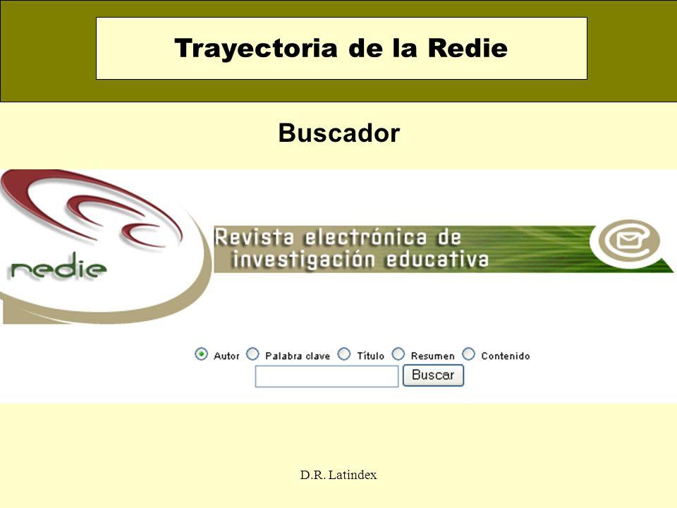 D.R. Latindex Buscador Trayectoria de la Redie