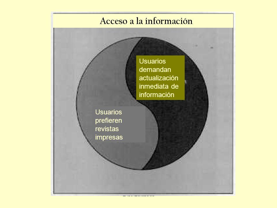 D.R. Latindex Usuarios prefieren revistas impresas Usuarios demandan actualización inmediata de información Acceso a la información