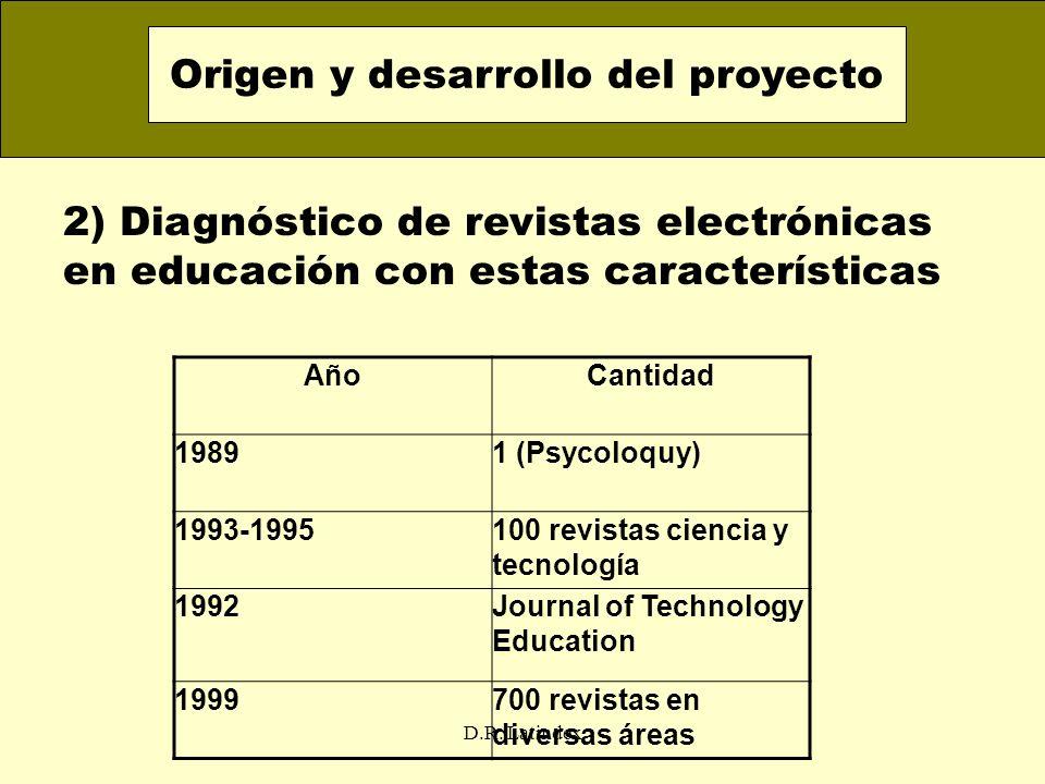 D.R. Latindex 2) Diagnóstico de revistas electrónicas en educación con estas características Origen y desarrollo del proyecto AñoCantidad 19891 (Psyco