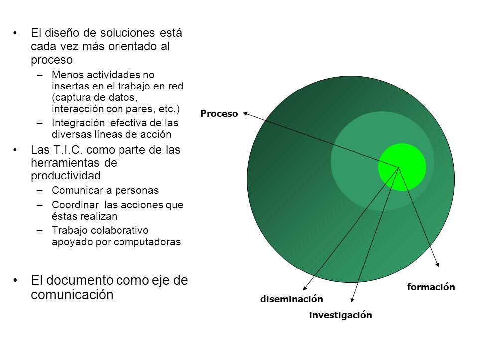 El diseño de soluciones está cada vez más orientado al proceso –Menos actividades no insertas en el trabajo en red (captura de datos, interacción con pares, etc.) –Integración efectiva de las diversas líneas de acción Las T.I.C.