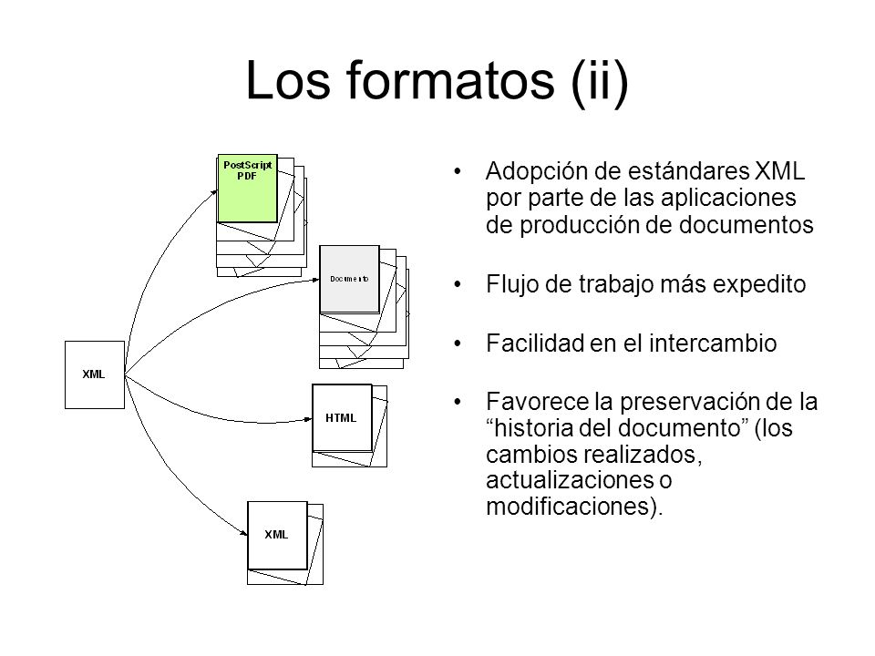 Publicación electrónica como proceso