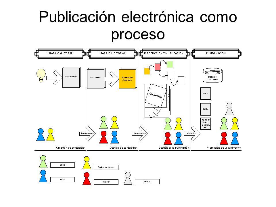 Trabajo de los autores Producción del documento –Hacia documento estructurado Transferencia de algunas tareas de producción más complejas –Mejores herramientas de edición Matemáticas, caracteres especiales –Mejor infraestructura en los procesos de investigación permitirá la captura con calidad de imágenes, audio, video, etc.