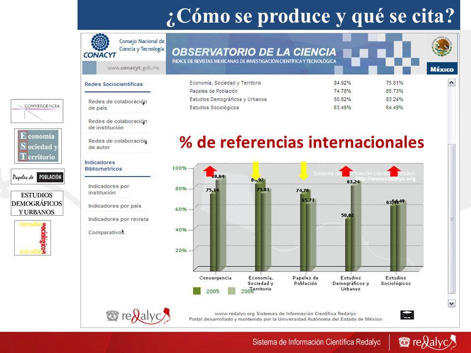% de referencias internacionales