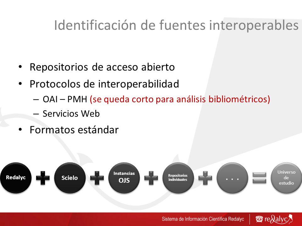Identificación de fuentes interoperables Repositorios de acceso abierto Protocolos de interoperabilidad – OAI – PMH (se queda corto para análisis bibliométricos) – Servicios Web Formatos estándar Redalyc Scielo Instancias OJS Repositorios individuales...