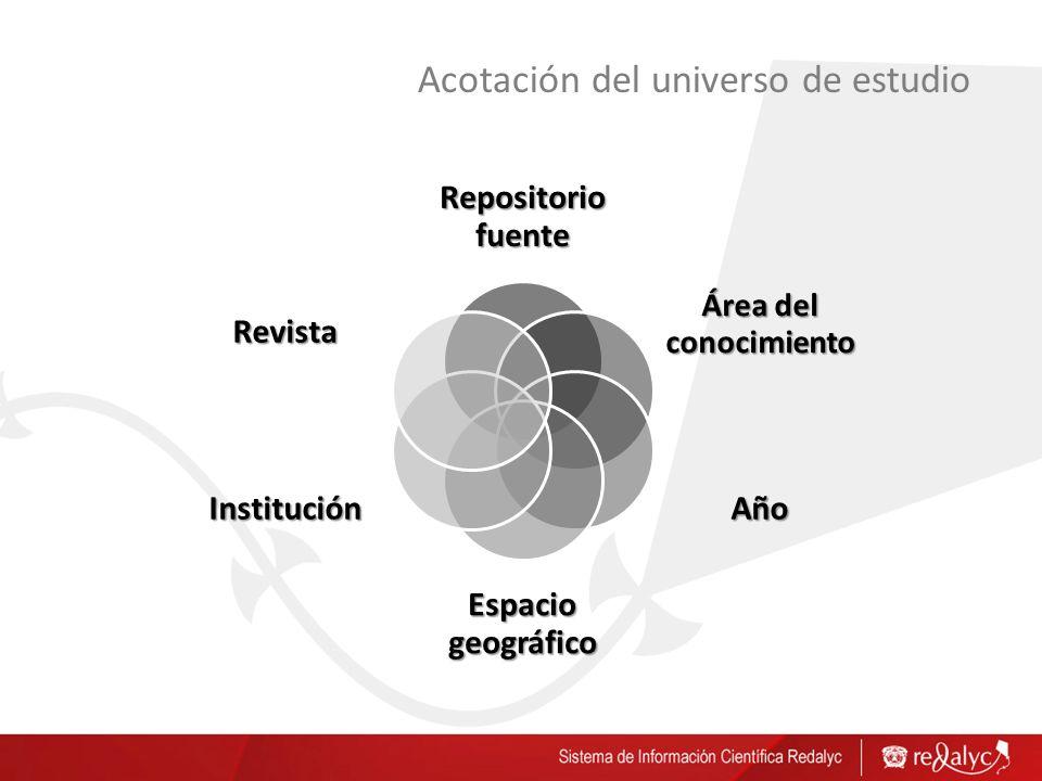 Acotación del universo de estudio Repositorio fuente Área del conocimient o Año Espacio geográfico Institución Revista