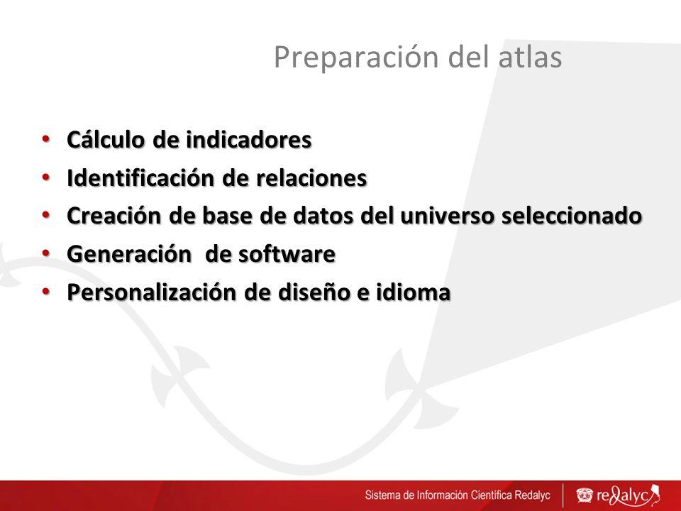 Preparación del atlas Cálculo de indicadores Cálculo de indicadores Identificación de relaciones Identificación de relaciones Creación de base de dato