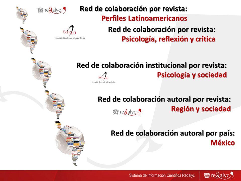 Red de colaboración por revista: Perfiles Latinoamericanos Perfiles Latinoamericanos Red de colaboración por revista: Psicología, reflexión y crítica
