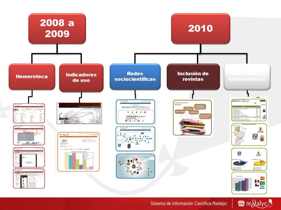 2003 a 2008 Redes sociocientificas Inclusión de revistas Indicadores bibliométricos 2008 a 2009 Hemeroteca Indicadores de uso 2010