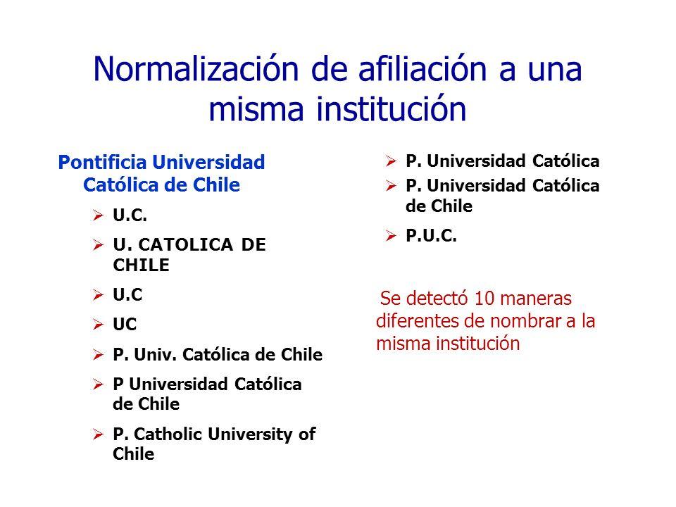 Normalización de afiliación a una misma institución Pontificia Universidad Católica de Chile U.C. U. CATOLICA DE CHILE U.C UC P. Univ. Católica de Chi