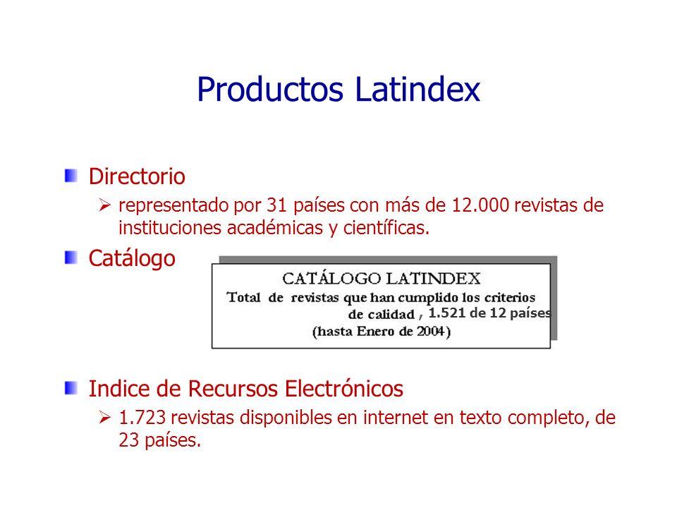 Productos Latindex Directorio representado por 31 países con más de 12.000 revistas de instituciones académicas y científicas. Catálogo Indice de Recu
