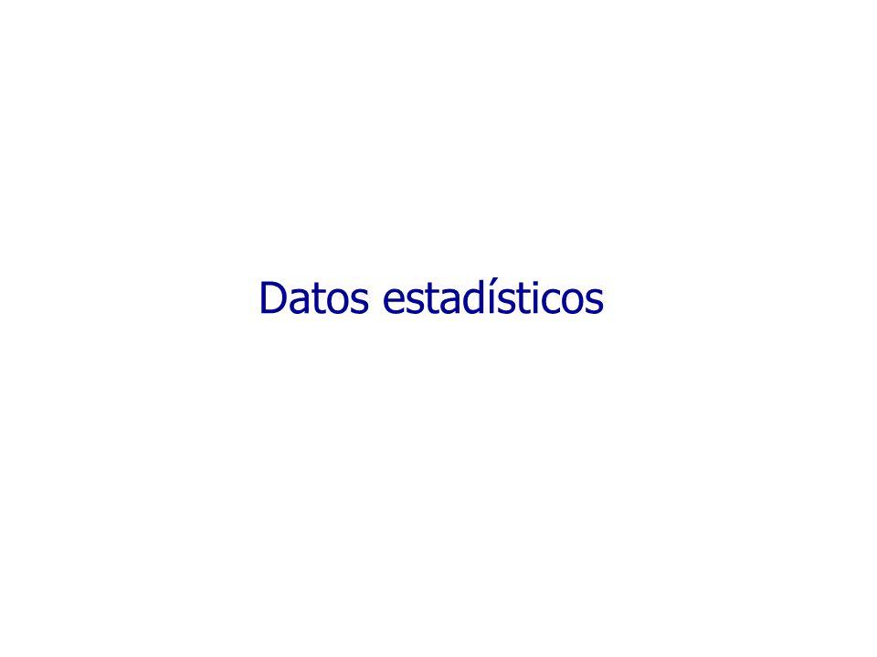 Datos estadísticos
