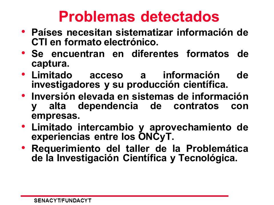 SENACYT/FUNDACYT 1 PLATAFORMA LATTES EN ECUADOR Taller de Editores de Revistas Científicas Quito, Noviembre 30 del 2004
