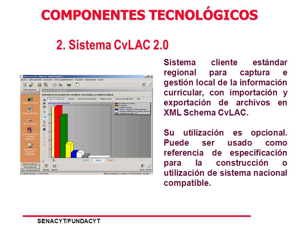 SENACYT/FUNDACYT 5 COMPONENTES TECNOLÓGICOS Curriculum Vitae Datos generales Producción bibliográfica Producción técnica Otra producción Datos com- pl