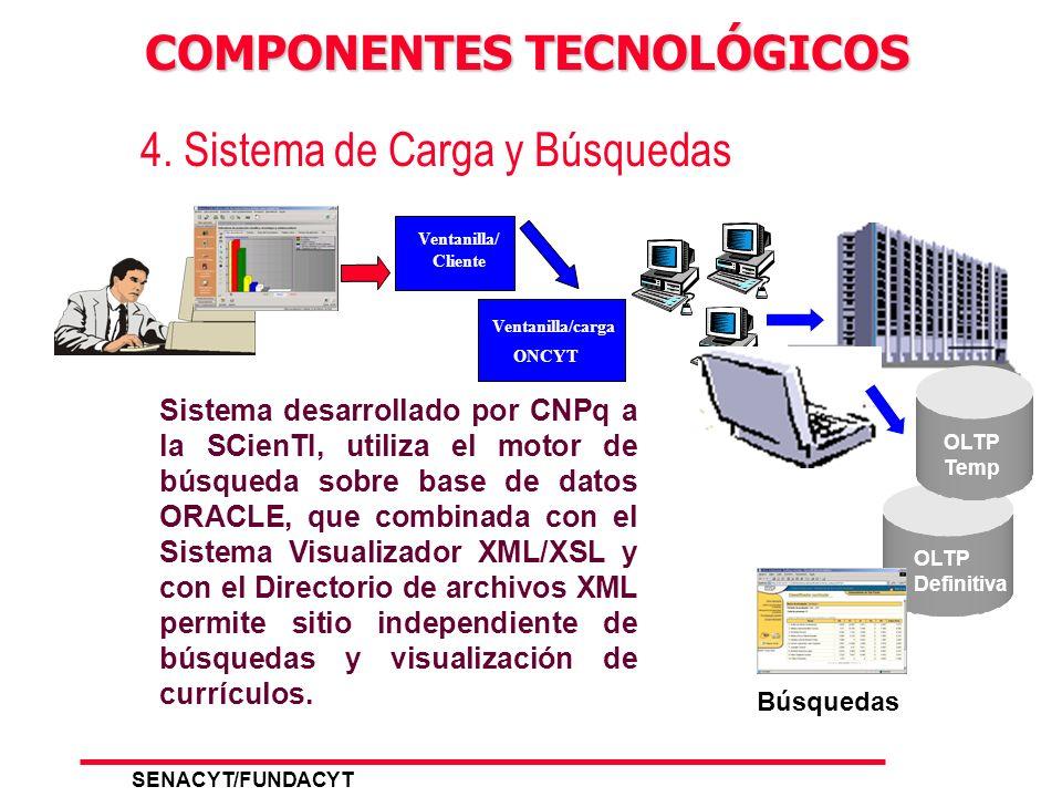SENACYT/FUNDACYT 7 3. Sistema Visualizador XML/XSL COMPONENTES TECNOLÓGICOS Sistema estándar regional de visualización de currículos CvLAC que incluye