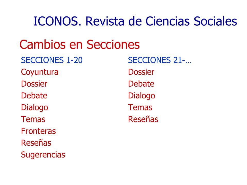 ICONOS. Revista de Ciencias Sociales SECCIONES 1-20 Coyuntura Dossier Debate Dialogo Temas Fronteras Reseñas Sugerencias SECCIONES 21-… Dossier Debate