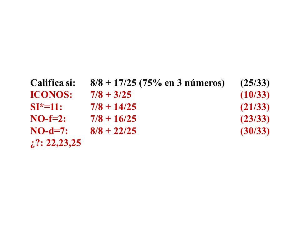 Califica si: 8/8 + 17/25 (75% en 3 números) (25/33) ICONOS: 7/8 + 3/25 (10/33) SI*=11: 7/8 + 14/25 (21/33) NO-f=2:7/8 + 16/25 (23/33) NO-d=7:8/8 + 22/