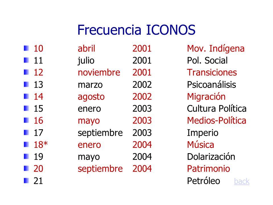 Frecuencia ICONOS 10abril 2001Mov. Indígena 11julio2001Pol. Social 12noviembre2001Transiciones 13marzo2002Psicoanálisis 14agosto2002Migración 15enero2