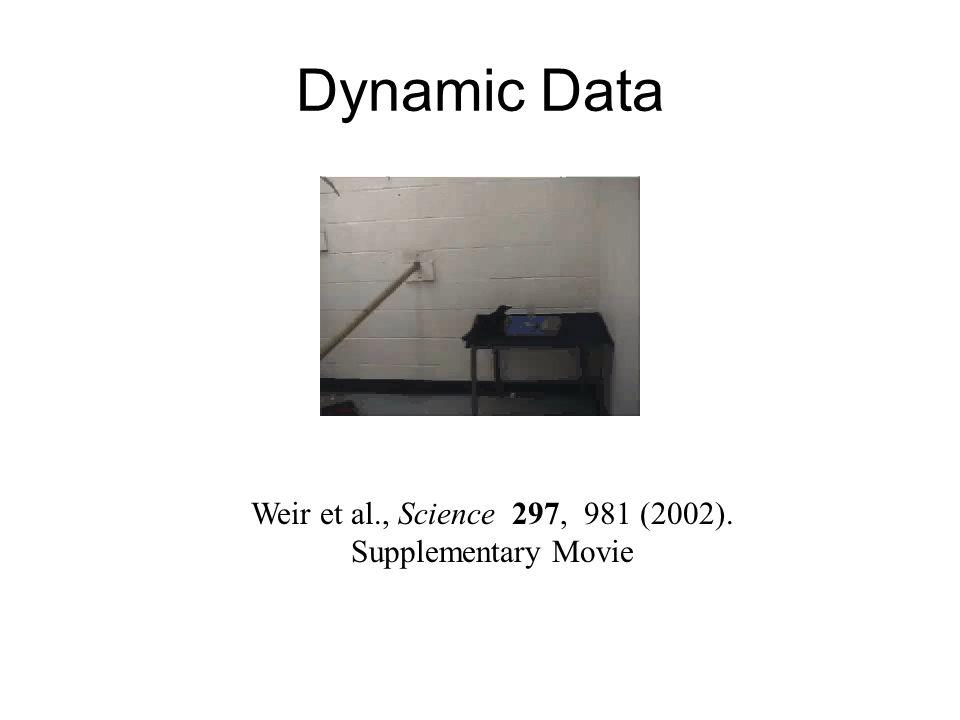 Weir et al., Science 297, 981 (2002). Supplementary Movie Dynamic Data