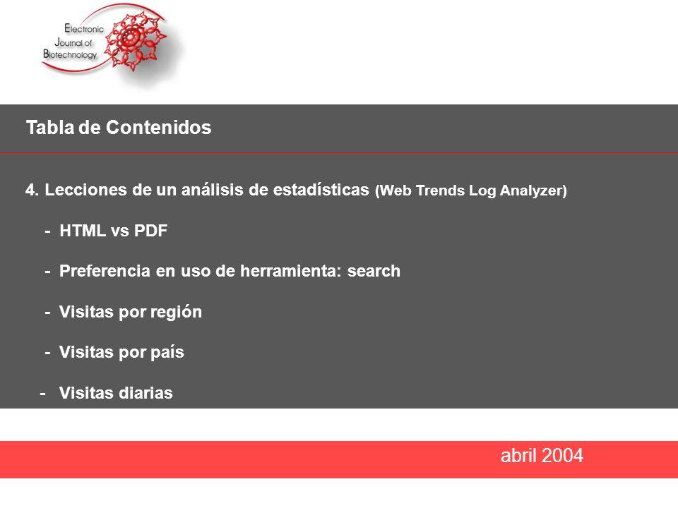 abril 2004 Tabla de Contenidos 4.
