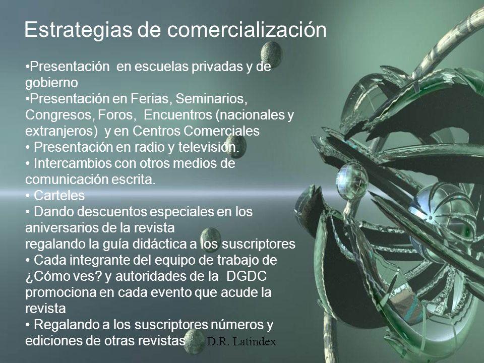 D.R. Latindex Presentación en escuelas privadas y de gobierno Presentación en Ferias, Seminarios, Congresos, Foros, Encuentros (nacionales y extranjer