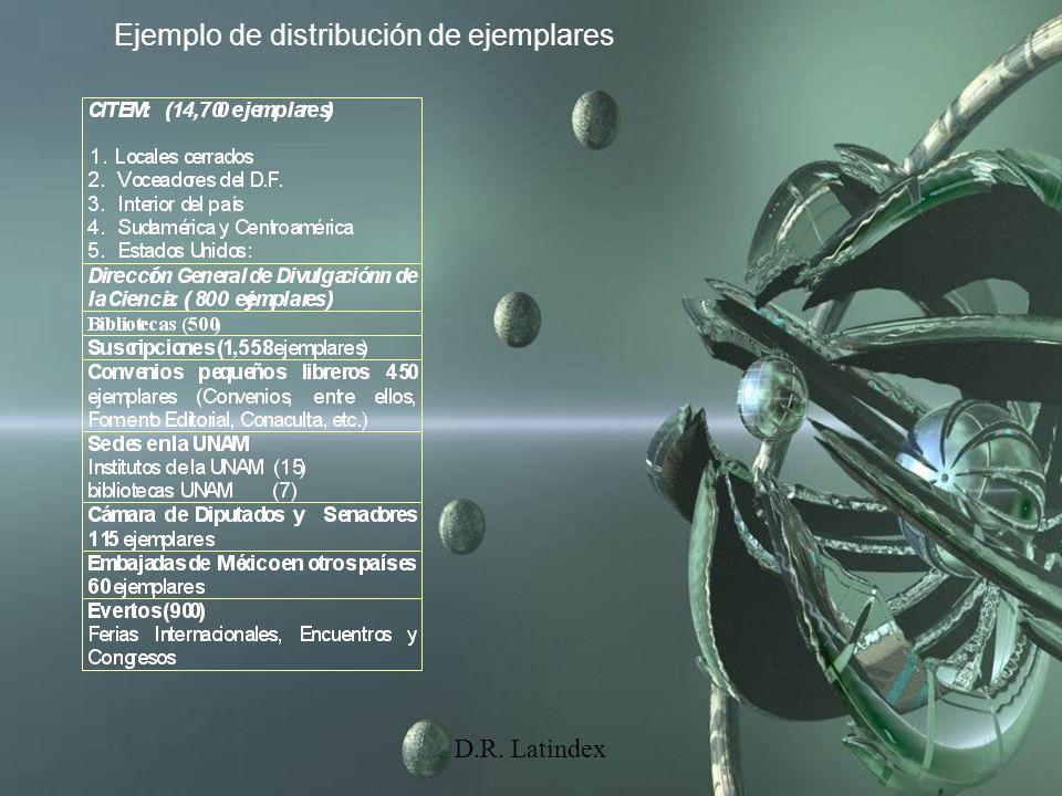 D.R. Latindex Ejemplo de distribución de ejemplares