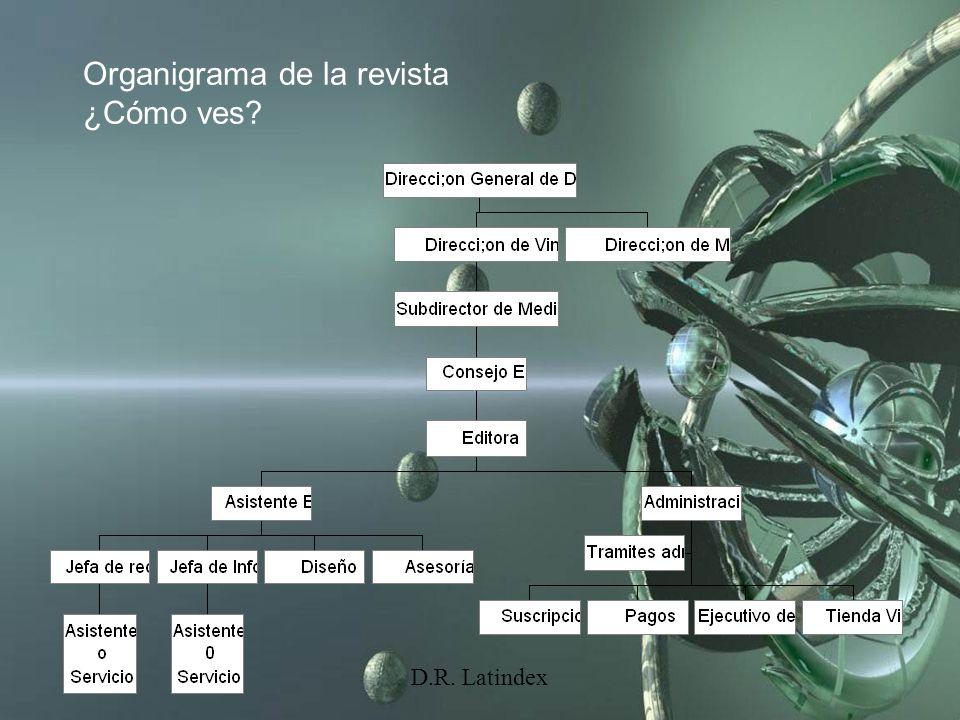 D.R. Latindex Organigrama de la revista ¿Cómo ves?