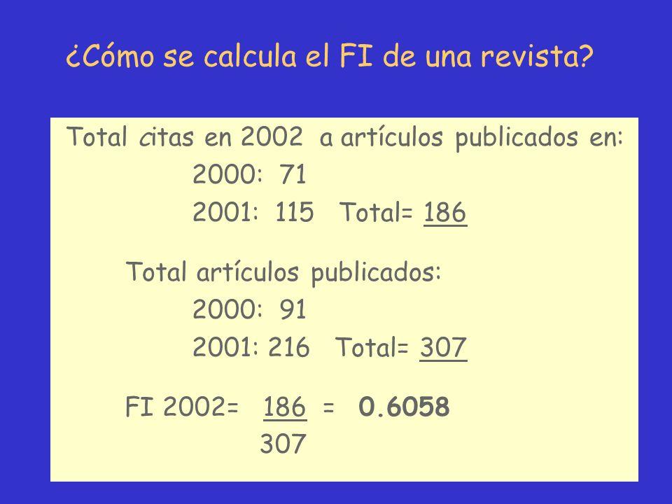 ¿Cómo se calcula el FI de una revista? Total citas en 2002 a artículos publicados en: 2000: 71 2001: 115 Total= 186 Total artículos publicados: 2000: