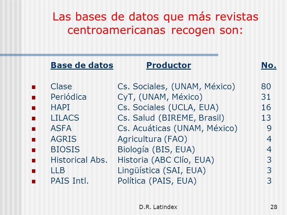 D.R. Latindex28 Las bases de datos que más revistas centroamericanas recogen son: Base de datosProductorNo. Clase Cs. Sociales, (UNAM, México) 80 Peri