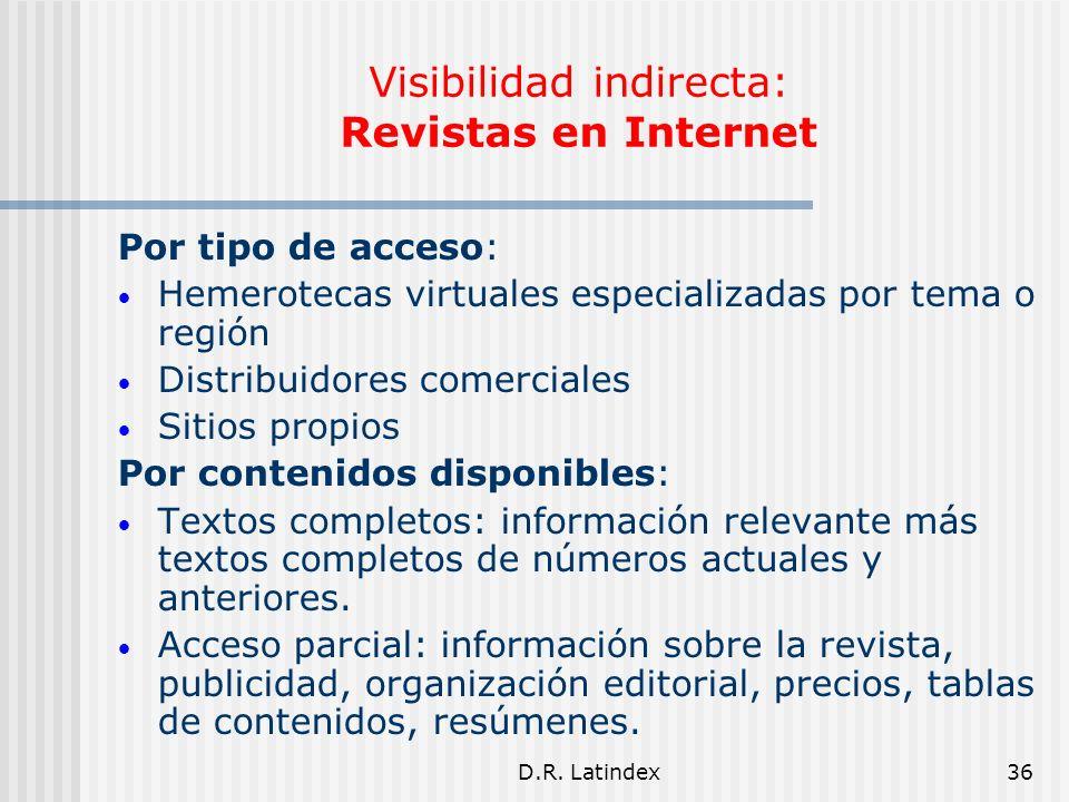 D.R. Latindex36 Visibilidad indirecta: Revistas en Internet Por tipo de acceso: Hemerotecas virtuales especializadas por tema o región Distribuidores