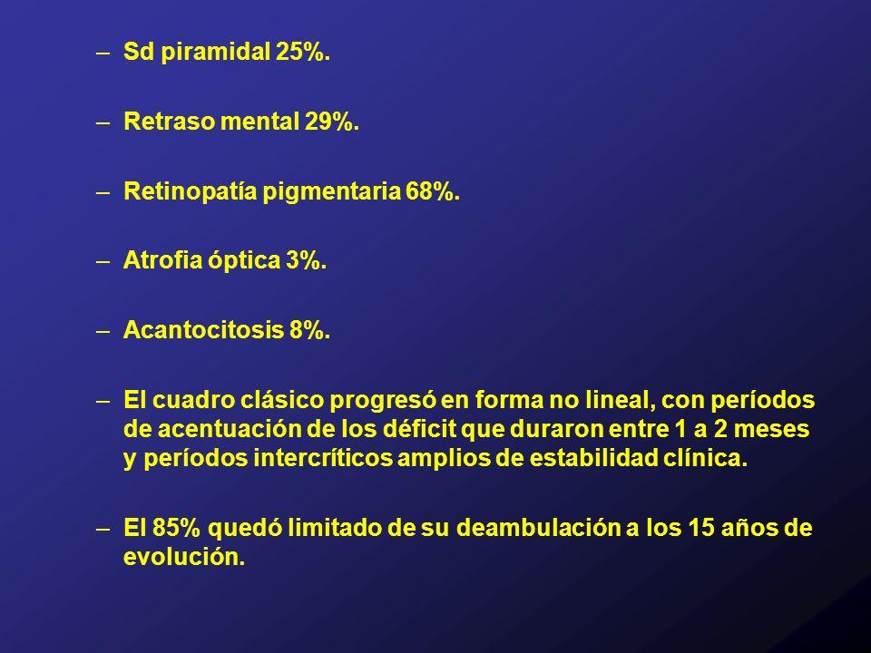 –Sd piramidal 25%. –Retraso mental 29%. –Retinopatía pigmentaria 68%. –Atrofia óptica 3%. –Acantocitosis 8%. –El cuadro clásico progresó en forma no l