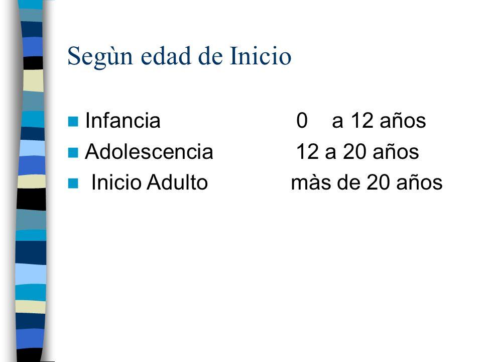 Segùn edad de Inicio Infancia 0 a 12 años Adolescencia 12 a 20 años Inicio Adulto màs de 20 años
