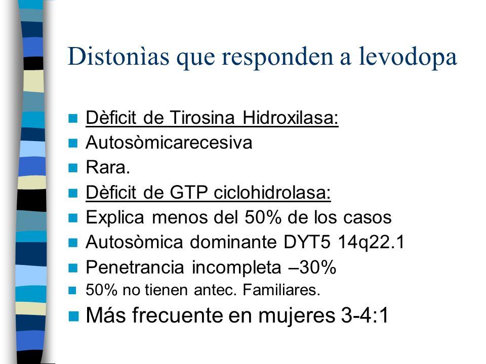 Distonìas que responden a levodopa Dèficit de Tirosina Hidroxilasa: Autosòmicarecesiva Rara.