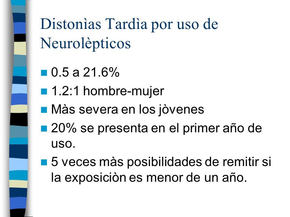Distonìas Tardìa por uso de Neurolèpticos 0.5 a 21.6% 1.2:1 hombre-mujer Màs severa en los jòvenes 20% se presenta en el primer año de uso.