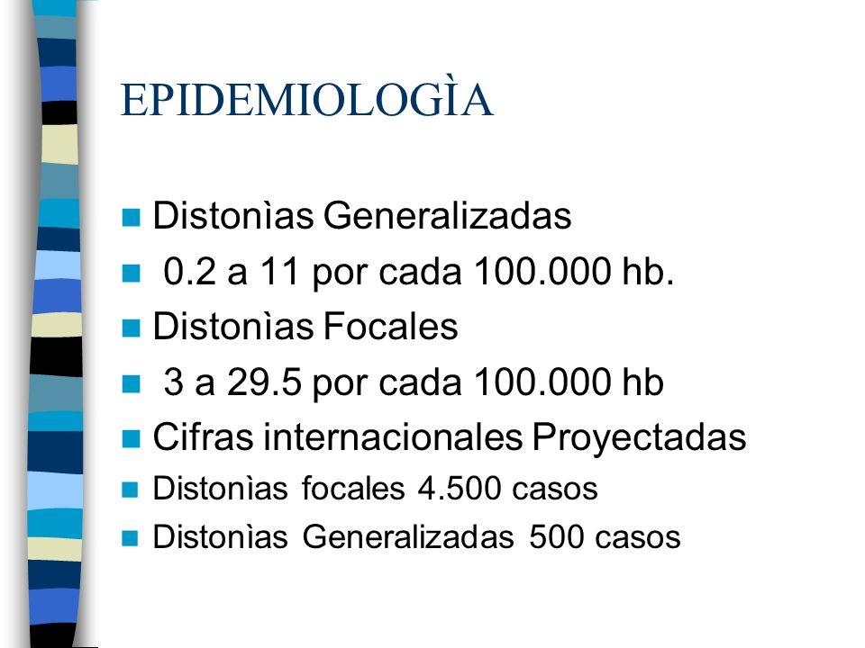 EPIDEMIOLOGÌA Distonìas Generalizadas 0.2 a 11 por cada 100.000 hb.