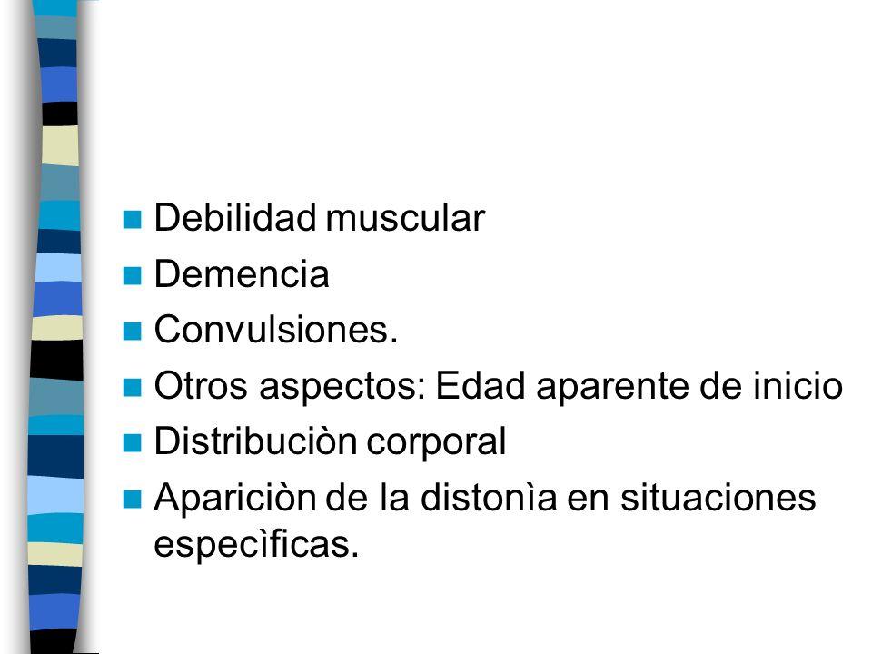 Debilidad muscular Demencia Convulsiones.