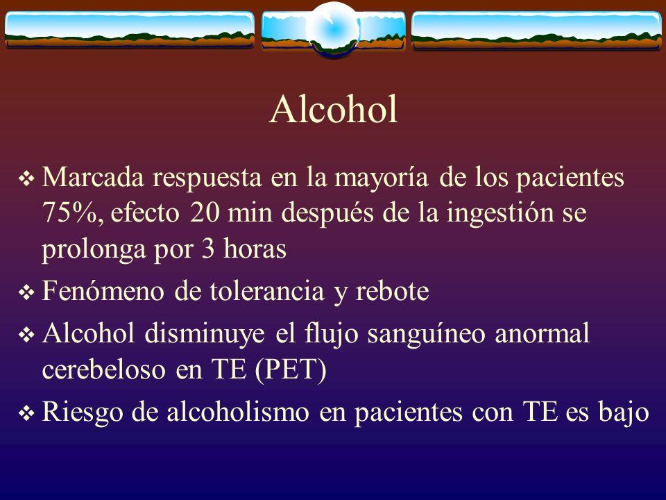 Alcohol Marcada respuesta en la mayoría de los pacientes 75%, efecto 20 min después de la ingestión se prolonga por 3 horas Fenómeno de tolerancia y r