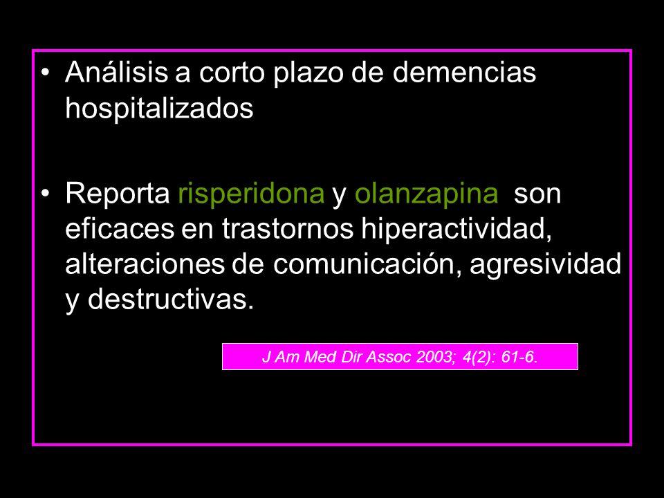 Análisis a corto plazo de demencias hospitalizados Reporta risperidona y olanzapina son eficaces en trastornos hiperactividad, alteraciones de comunic