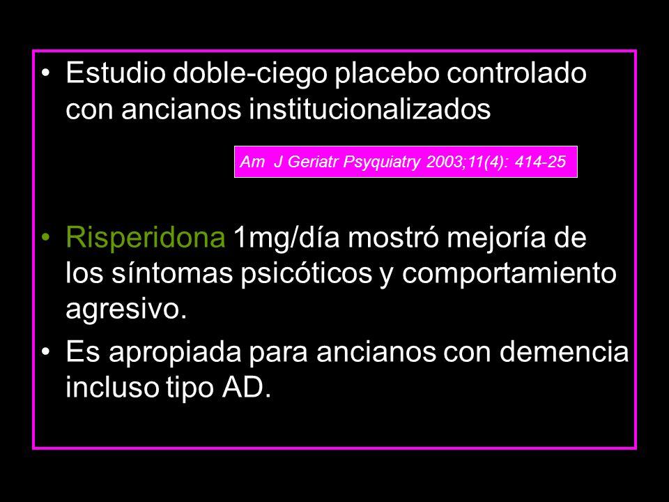 Estudio doble-ciego placebo controlado con ancianos institucionalizados Risperidona 1mg/día mostró mejoría de los síntomas psicóticos y comportamiento