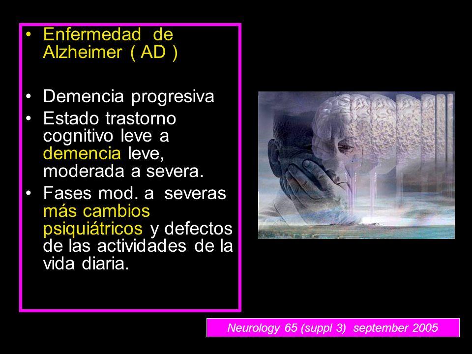 Enfermedad de Alzheimer ( AD ) Demencia progresiva Estado trastorno cognitivo leve a demencia leve, moderada a severa. Fases mod. a severas más cambio