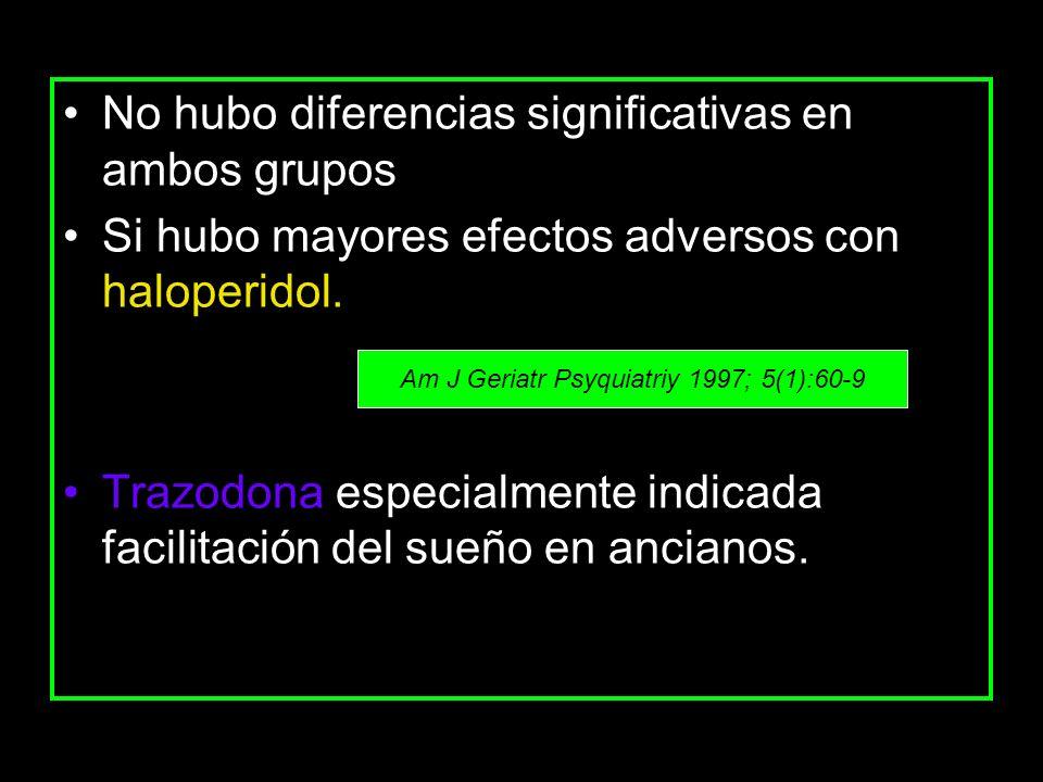 No hubo diferencias significativas en ambos grupos Si hubo mayores efectos adversos con haloperidol. Trazodona especialmente indicada facilitación del