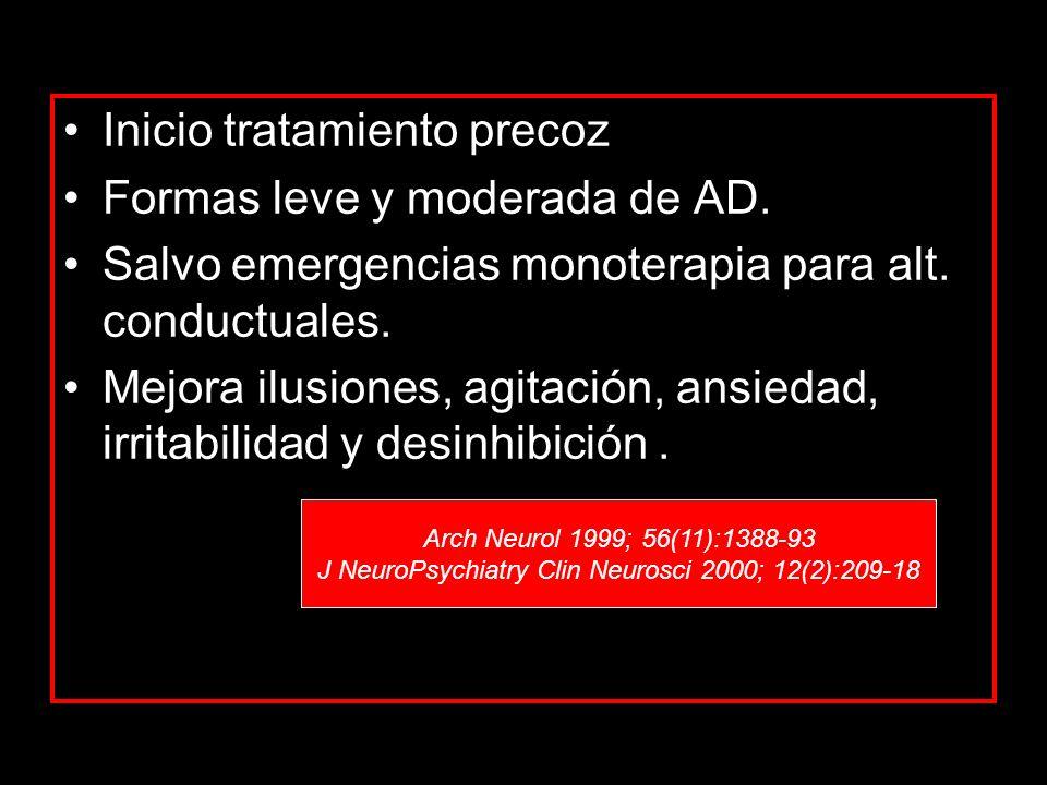Inicio tratamiento precoz Formas leve y moderada de AD. Salvo emergencias monoterapia para alt. conductuales. Mejora ilusiones, agitación, ansiedad, i
