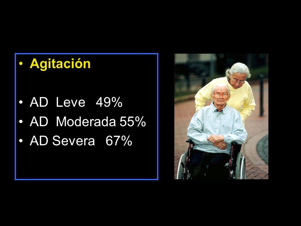 Agitación AD Leve 49% AD Moderada 55% AD Severa 67%
