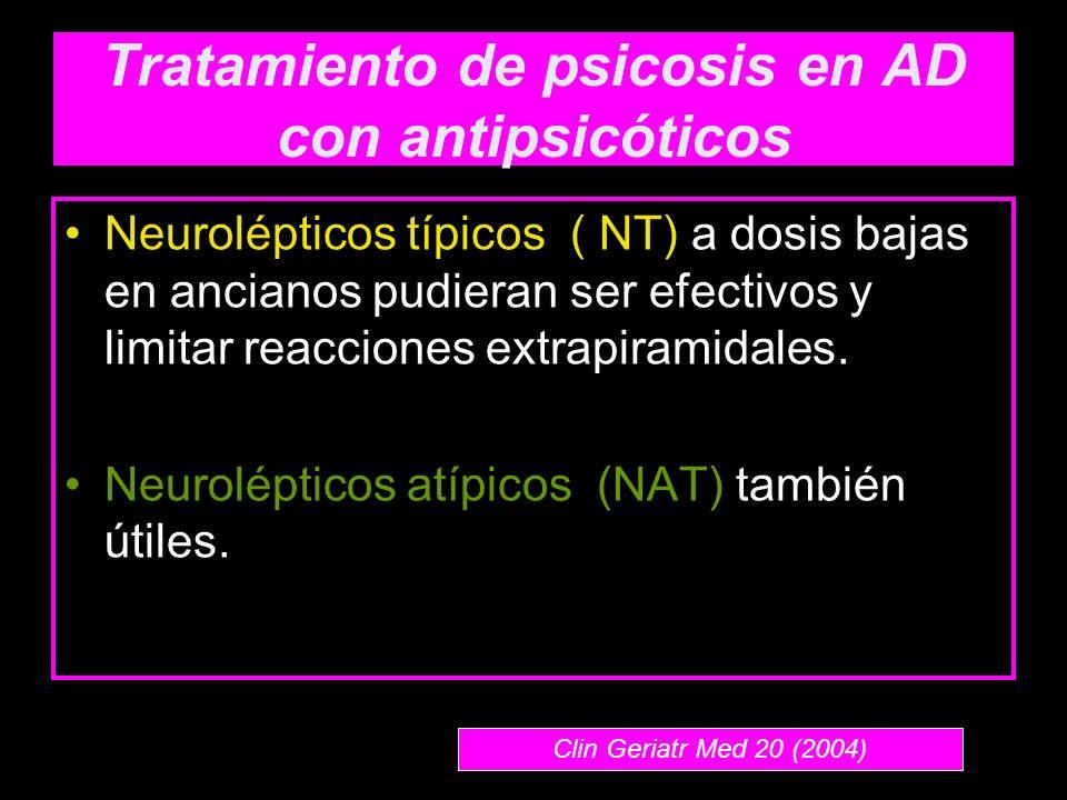 Tratamiento de agitación con anticonvulsivantes Descontento de antipsicóticos para manejo agitación y trastornos conductuales, asociados a demencia AD.