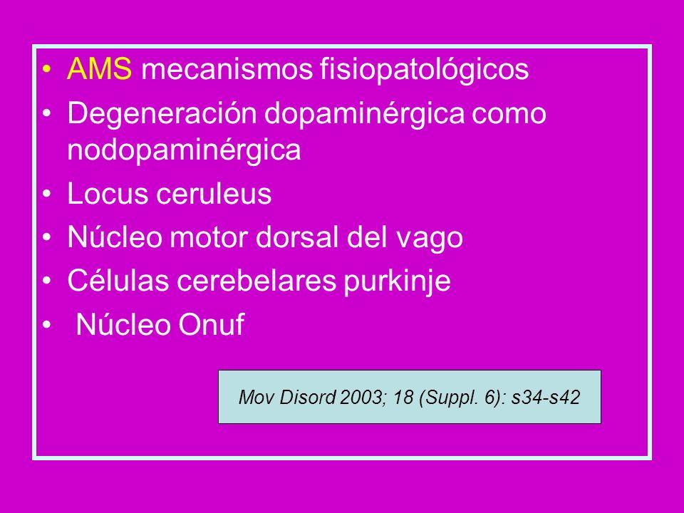 AMS mecanismos fisiopatológicos Degeneración dopaminérgica como nodopaminérgica Locus ceruleus Núcleo motor dorsal del vago Células cerebelares purkin