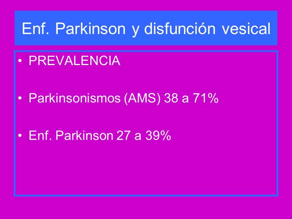 Enf. Parkinson y disfunción vesical PREVALENCIA Parkinsonismos (AMS) 38 a 71% Enf. Parkinson 27 a 39%
