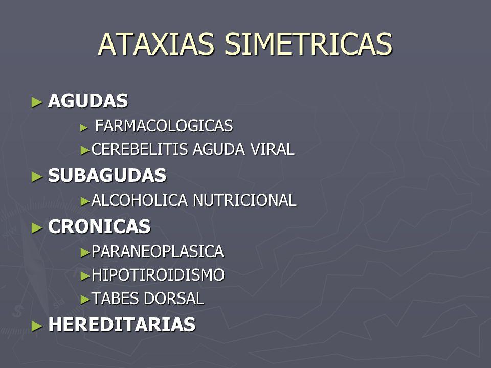 ATAXIAS SIMETRICAS AGUDAS AGUDAS FARMACOLOGICAS FARMACOLOGICAS CEREBELITIS AGUDA VIRAL CEREBELITIS AGUDA VIRAL SUBAGUDAS SUBAGUDAS ALCOHOLICA NUTRICIO