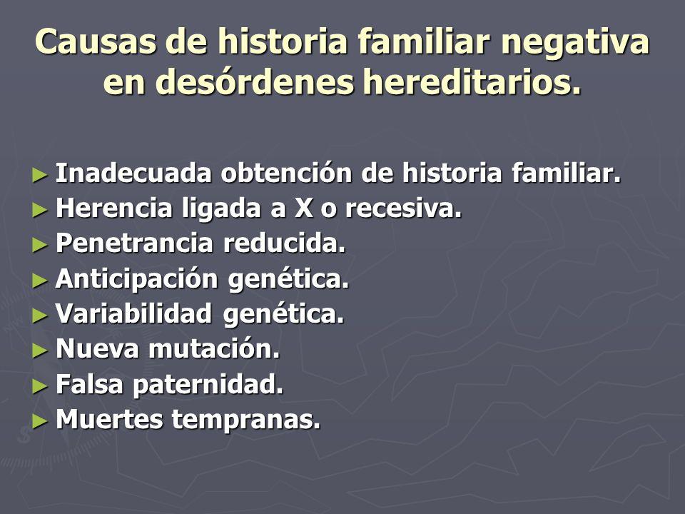 Causas de historia familiar negativa en desórdenes hereditarios. Inadecuada obtención de historia familiar. Inadecuada obtención de historia familiar.